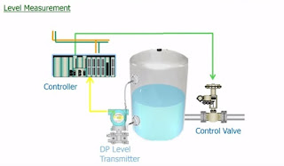 Level Measurement - Application of DP transmitter