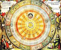 Харарная астрология: пара правил отбора вопросов для консультирования