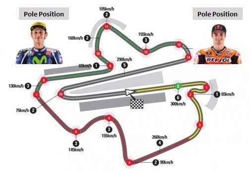 dani Pedrosa peraih pole position terbanyak motogp sepang malaysia