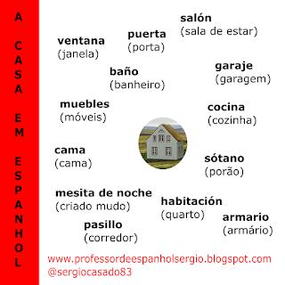 La casa en portugués
