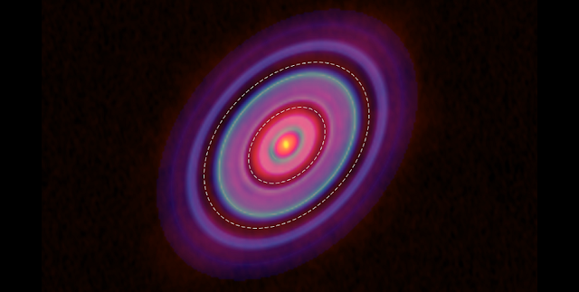 HCO+ gas (blue) and dust (red) distributions in the disk around HL Tauri. The ellipses show the locations of the gaps (radii of 30 and 70 au). Credit: ALMA (ESO/NAOJ/NRAO), Yen et al.
