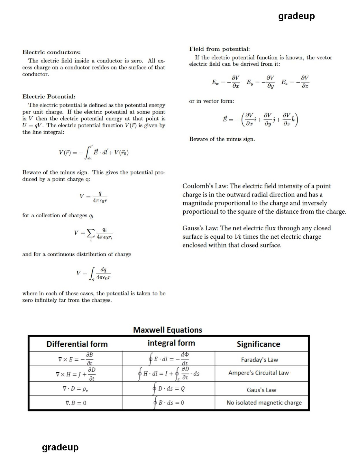 Electronics Electrical Ee Ec Ex March 2018 Electronic Circuit Analysis And Design Neamen Download Electromagnetism Formula