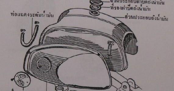 Honda C92 C95 Club Thailand: ถังน้ำมันและที่เปิดน้ำมัน