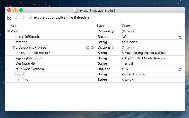iOS Application Development Related : xcodebuild: error: invalid