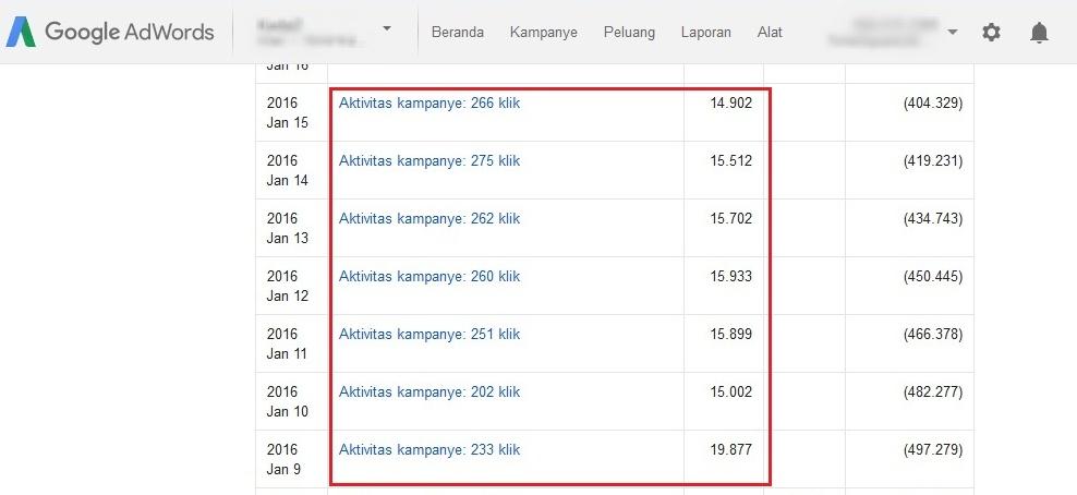 kinerja iklan klien google adwords