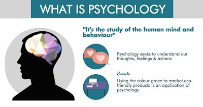 Apa Yang Aku Belajar Dalam Psikologi?