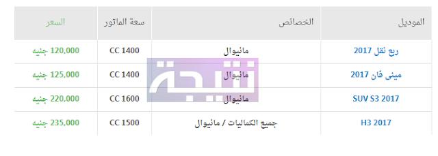 أسعار سيارات كينبو 2018 في مصر
