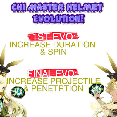 Chi Master Crown Evolution Lost Saga Indonesia