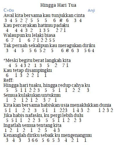 Not Angka Pianika Lagu Hingga Hari Tua Anji