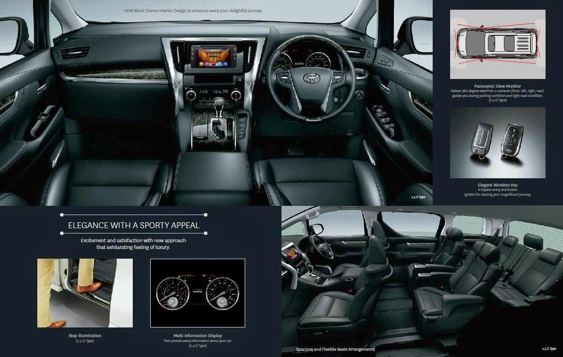 Harga All New Vellfire 2017 Grand Avanza Vs Toyota Solo
