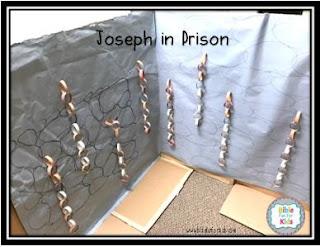 https://www.biblefunforkids.com/2019/09/joseph-in-prison.html