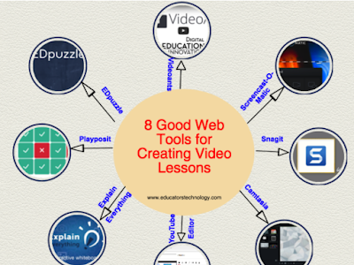 8 Excellent Web Tools for Creating Educational Video Tutorials