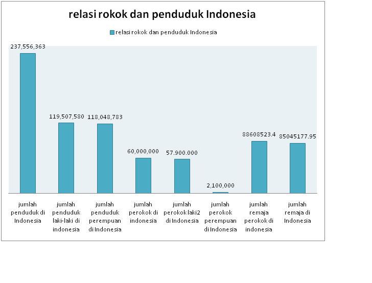 Pengertian dan Jumlah Penduduk di Indonesia