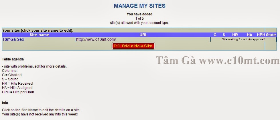 hitlink traffic manage my sites