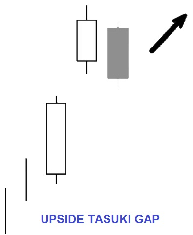 Strategi forex tanpa indicator