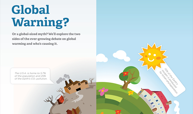 Global Warming And Who's Causing It