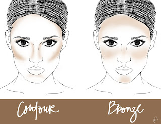 Perbedaan Make Up Contour vs Bronze
