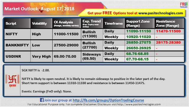 Indian Market Outlook: August 17, 2018