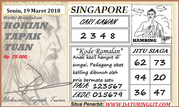 Prediksi Angka Togel Singapura Senin