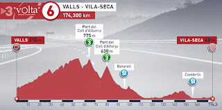 Volta a Catalunya stage 6