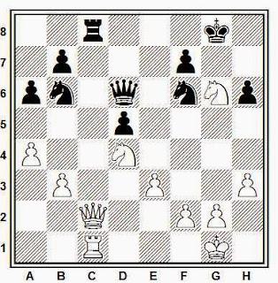 Posición de la partida de ajedrez Randviir - Heinra (Estonia, 1950)