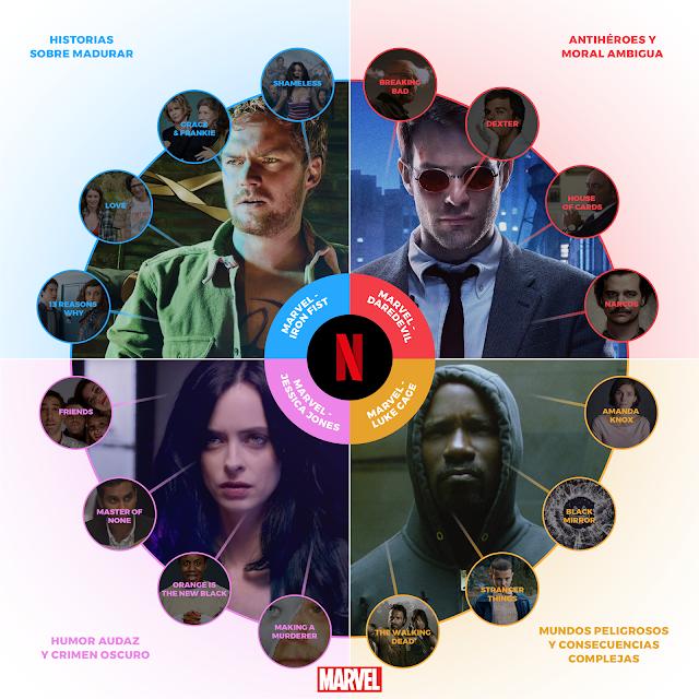 Series de Netflix que te pueden llevar a que disfrutes de un buen maratón heroico