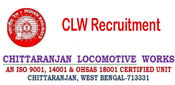 CLW Recruitment clw.indianrailways.gov.in Application Form