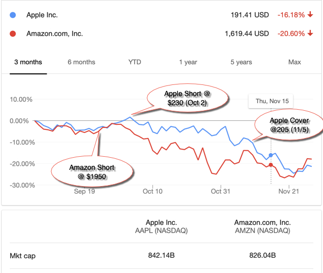 Aapl Quote: Investing Whiplash: Looking For Closure With Apple Inc