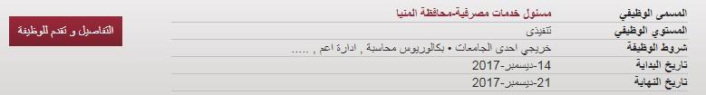 وظائف بنك مصر في محافظة المنيا