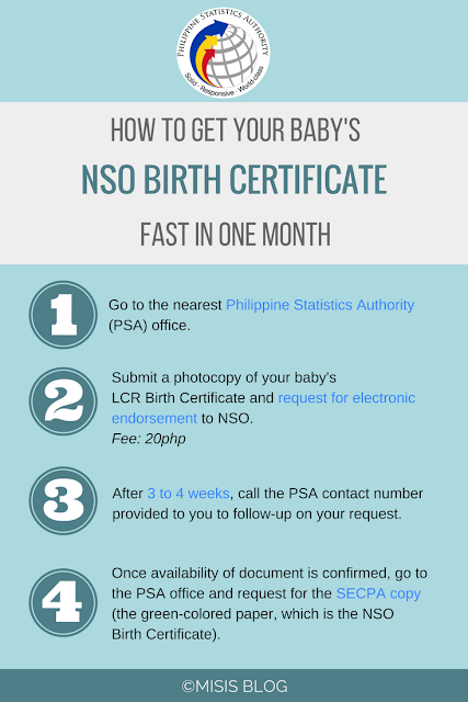 How to Get Your Baby's NSO Birth Certificate Fast in One Month