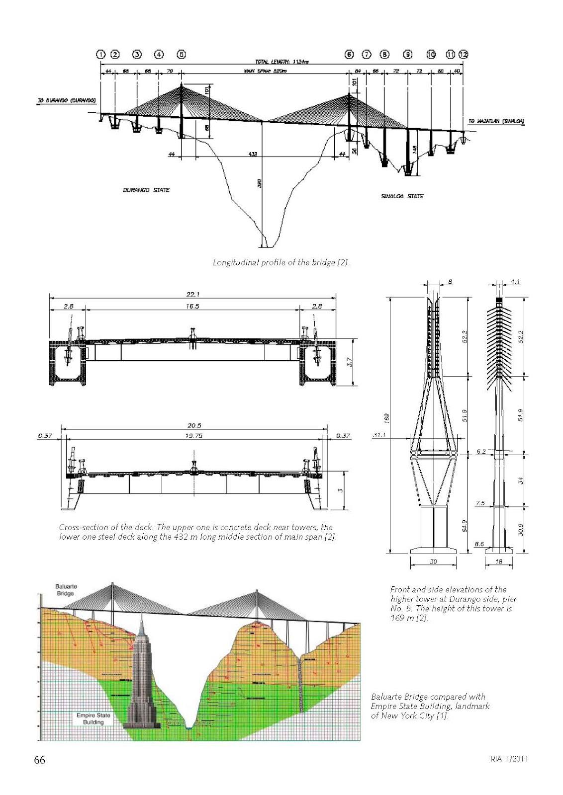 Puente Baluarte O Bicentenario Mos Ingenieros Blog De Ingeniería