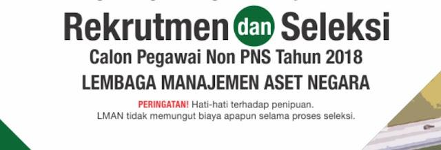 Seleksi Non PNS Lembaga Manajemen Aset Negara