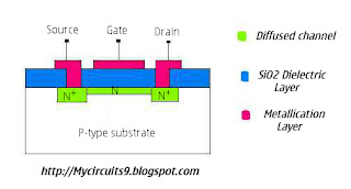 DEPLETION ENHANCEMENT MOSFET (DE-MOSFET) | MyCircuits9