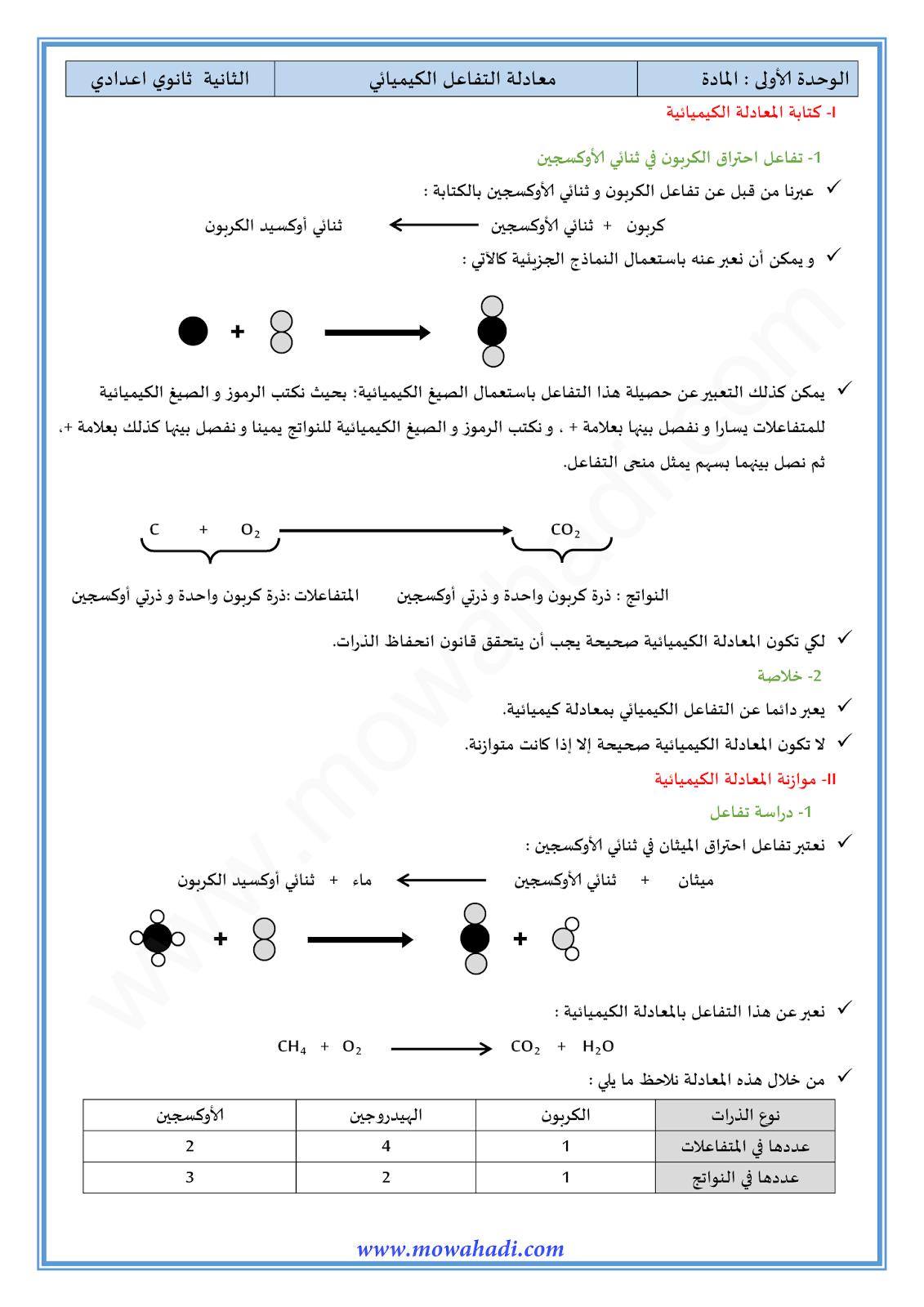معادلة التفاعل الكيميائي