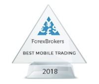 2018 - Best Mobil Trading