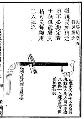 Ming Chinese Trebuchet