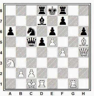 Posición de la partida de ajedrez Ramírez - González (Liga Madrileña, 1988)