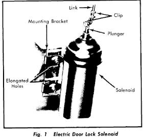 repair-manuals: American Vintage Trucks Accessories Wiring
