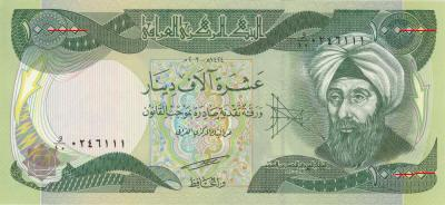 Why buy Iraqi Dinar?