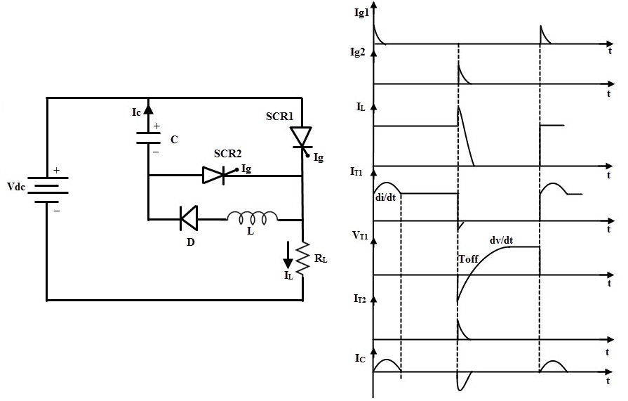 industrial electronics 5th unit commutation techniques education rh gpmeducation123 blogspot com