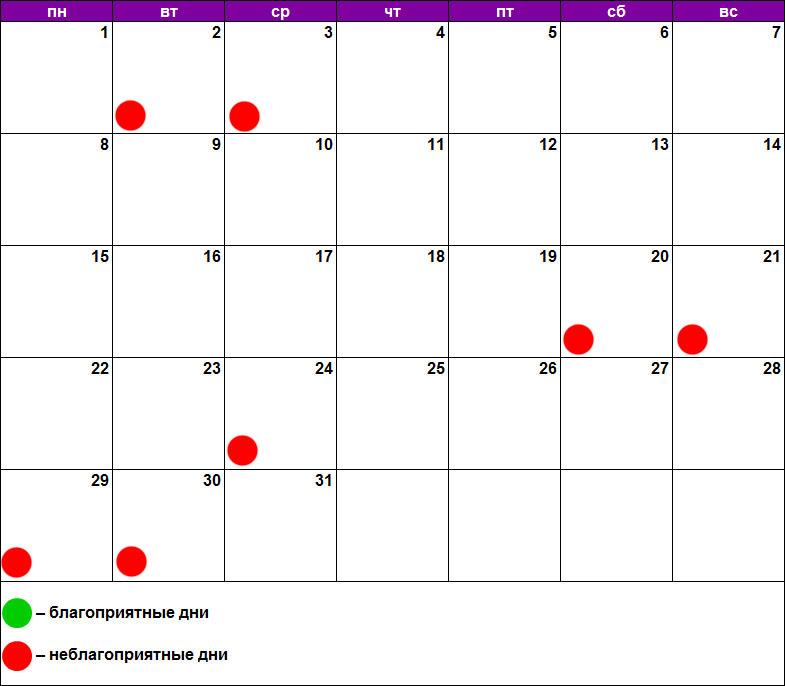 Лунный календарь химической завивки октябрь 2018