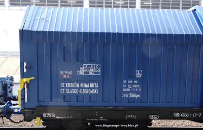 Wagon kryty z rozsuwanymi ścianami. Seria Sikkps