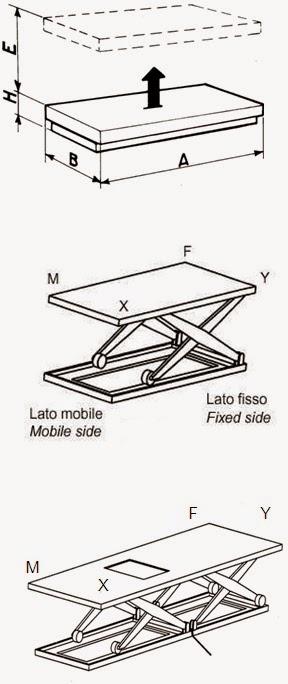 come scegliere una tavola elevatrice o piattaforma a pantografo