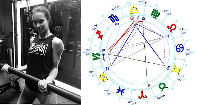 Astrology Wiki Lais Ribeiro birth chart  personality traits