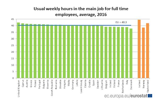Гибкий график работы может ухудшить баланс между работой и жизнью, считают немецкие ученые