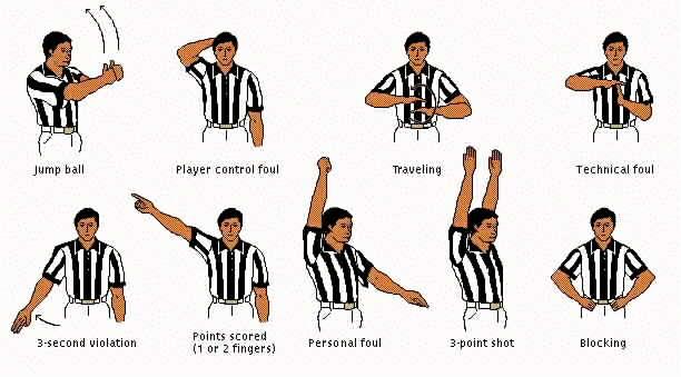 Joss Blog Peraturan Peraturan Dalam Permainan Bola Basket