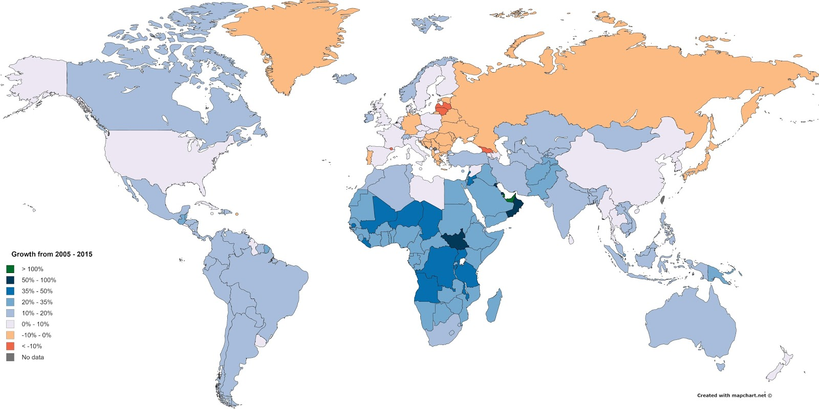 Countries by population growth between 2005 & 2015
