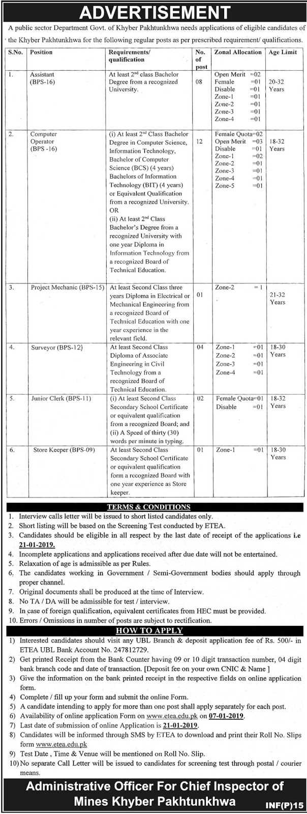 Govt Vacancies in Mines And Minerals Department KPK