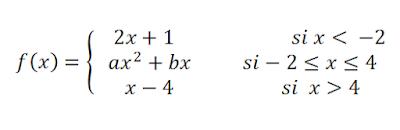 continuidad de una funcion con parametros