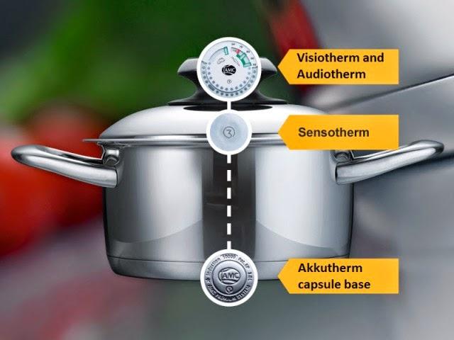 amc premium system guarantee akkutherm sensotherm visiotherm